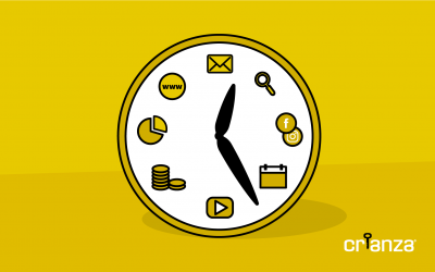 Il valore del tempo per il successo del proprio business